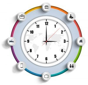Chronobiology, circadian rhythm