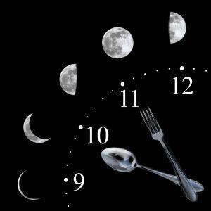 Chronobiology, time, diet