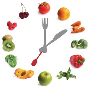 Time-Restricted Diets, chronobiology, obesity