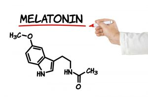 Melatonin Signaling and Type 2 Diabetes: A Connection