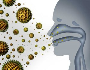 The Rhythm of Allergies: How Chronopharmacology Can Help You Breathe Easier