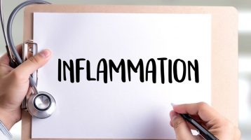 Intermittent Fasting to Fight Inflammation