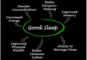 Research Confirms Getting Enough Sleep Boosts Immunity 2